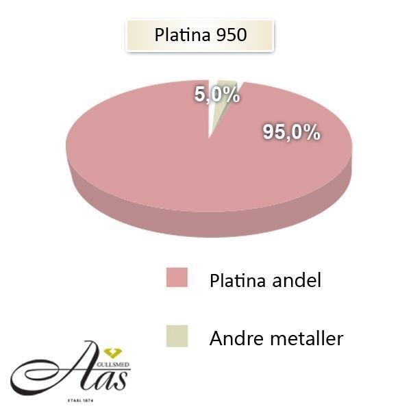 metallandeler gifteringer -1055