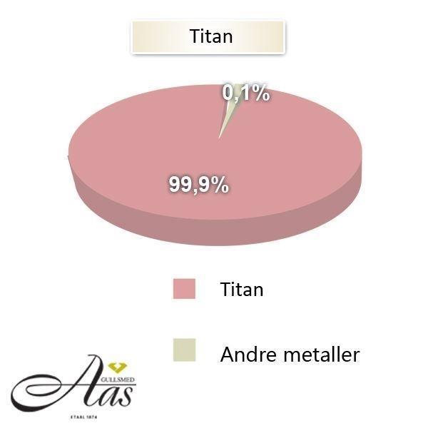 Metallandeler av gifteringer -NT1260-1270