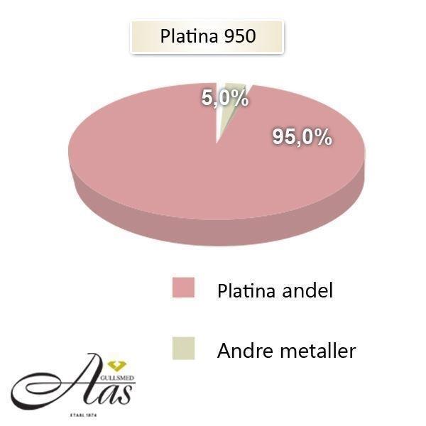 metallandeler gifteringer - 1150030