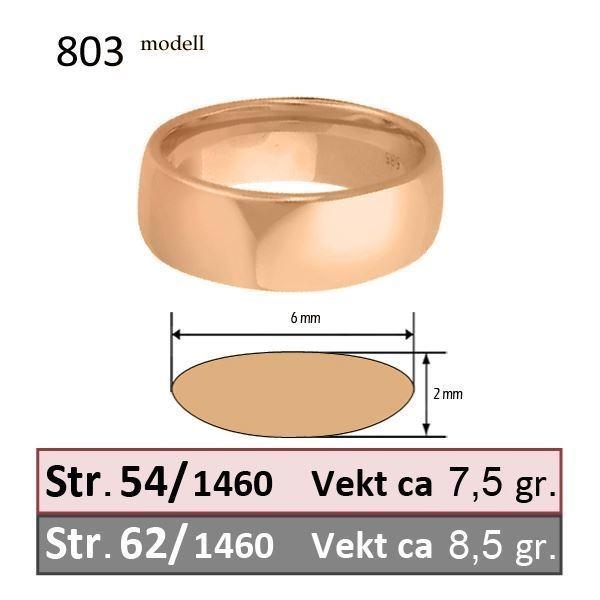 skisse av gifteringer -14600