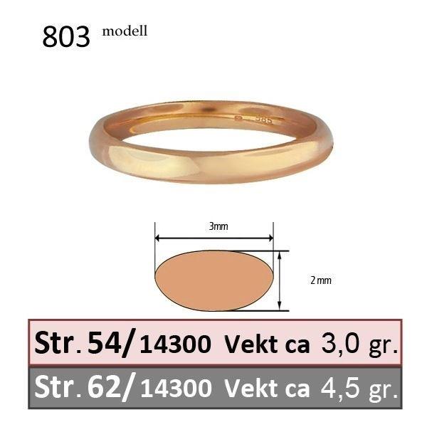 skisse av gifteringer -14300