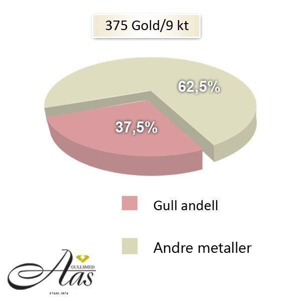 Metallandeler av rødt gull 9 kt, 5.5 mm. Smart line - 24807045000