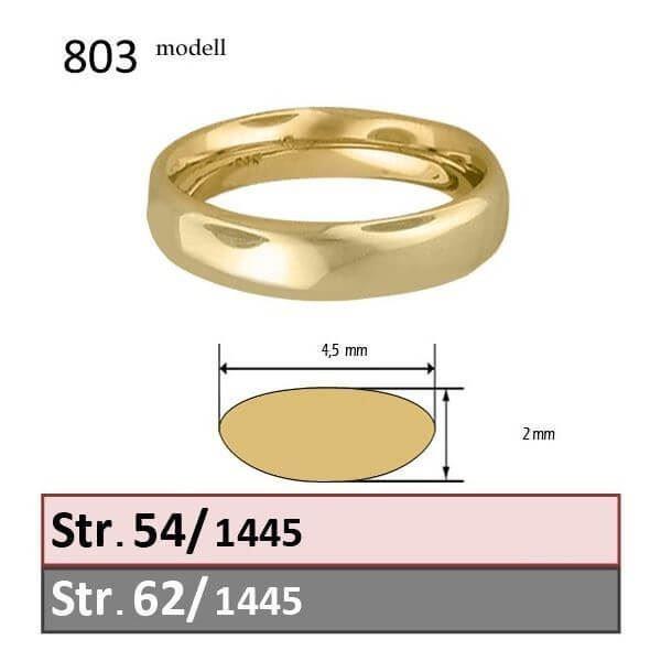skisse av gifteringer - 1445