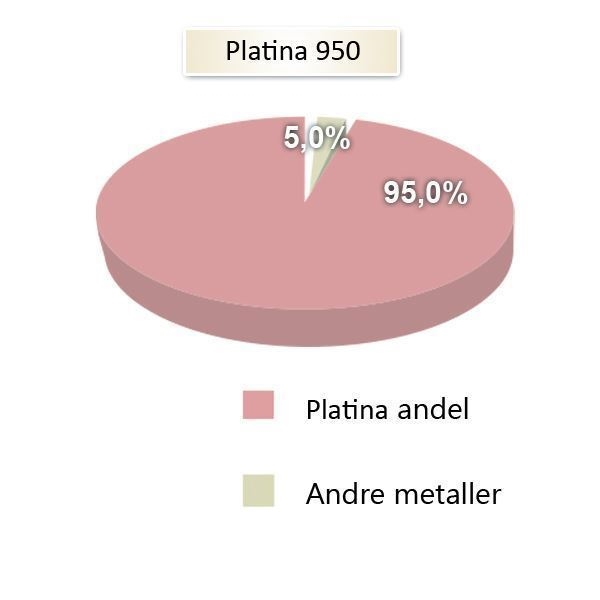 metallandeler gifteringer 44805613