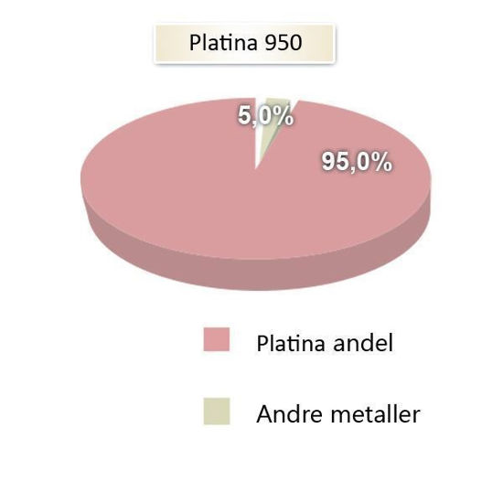 metallandeler gifteringer 44805621