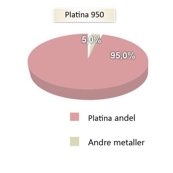 metallandeler gifteringer 44805653