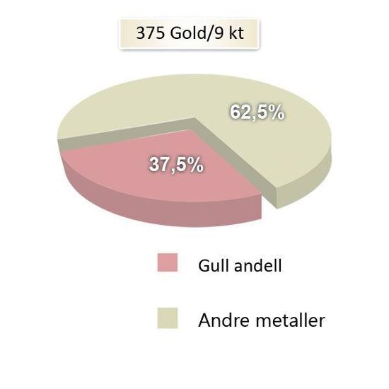 Metallandeler av hvitt gull 9 kt, 4 mm. Smart line - 1480709900