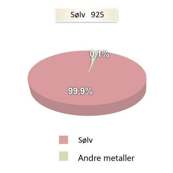 metallandeler gifteringer 106324