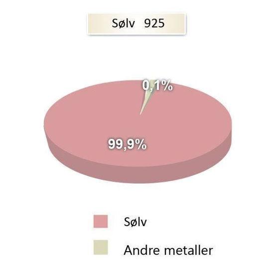 metallandeler gifteringer 160025