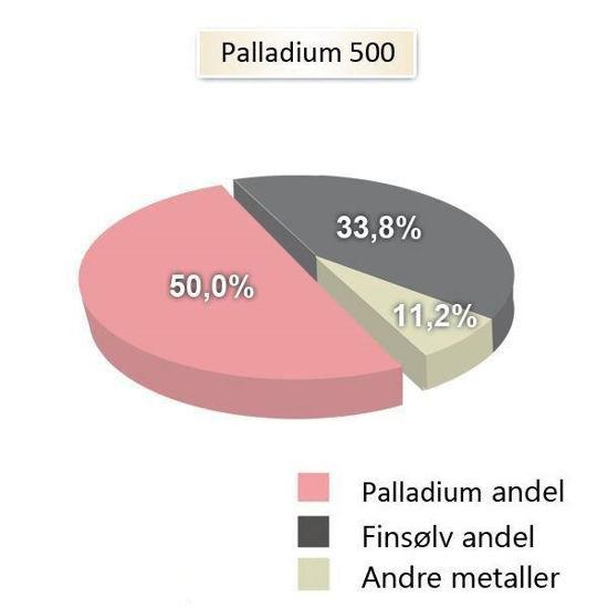 metallandeler gifteringer 128201