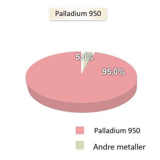 metallandeler gifteringer 2831040