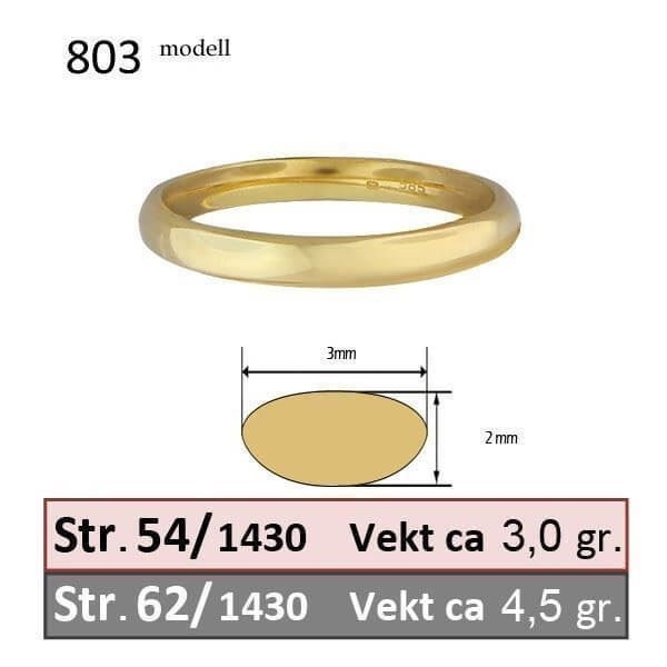 skisse av gifteringer - 1425