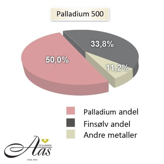 Bilde av Gifteringer  fra Espeland i  palladium 500 - SE108PD50