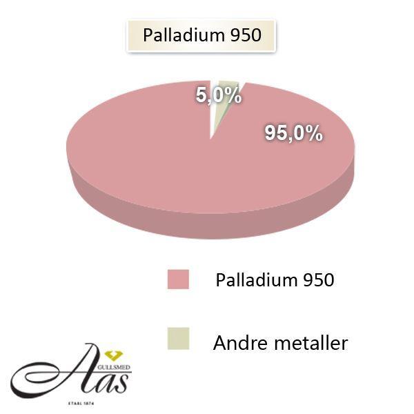 metallandeler gifteringer - 14807123