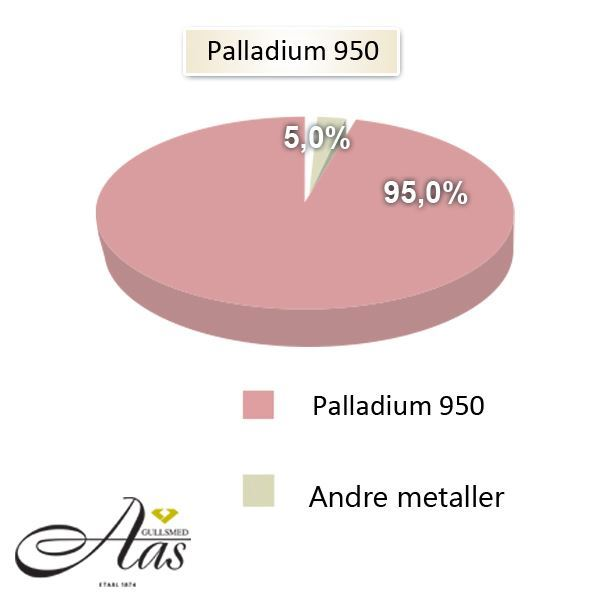 metallandeler gifteringer - 14807131