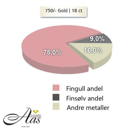 metallandeler gifteringer - 241490