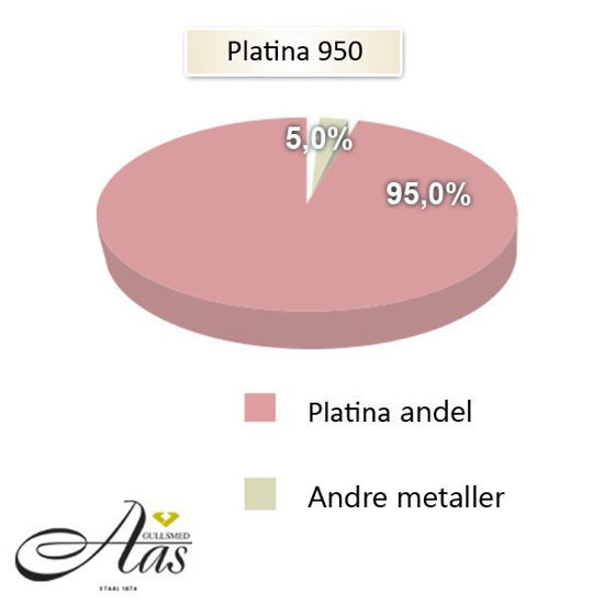 metallandeler gifteringer - 44804230