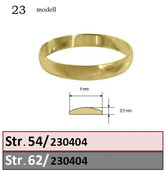 skisse av gifteringer-230404