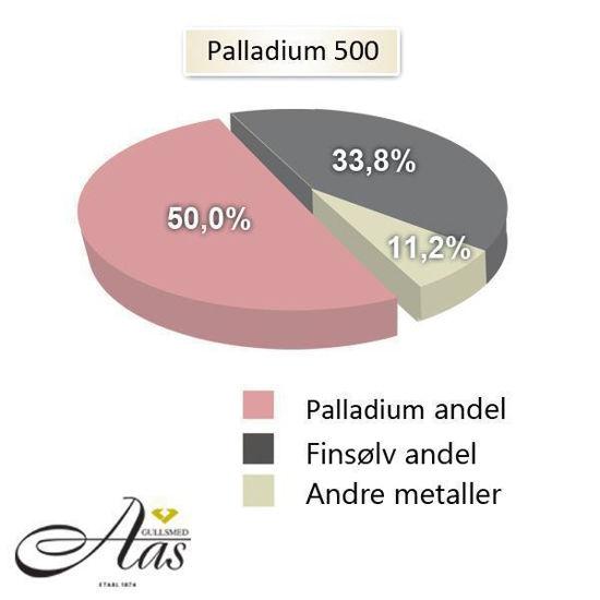Gifteringer i palladium & rosé gull, 4 mm. RAUSCHMAYER - 1150907