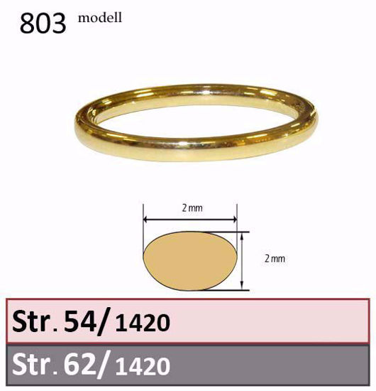 skisse av gifteringer -1420