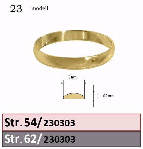 skisse av gifteringer -230303