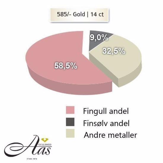 metallandeler gifteringer  - 3307016-1240