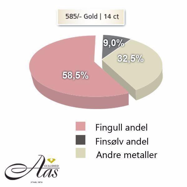 Bilde av Forlovelsesring & herre giftering 0.16 ct hvitt gull, 4 mm - 1340-3307016