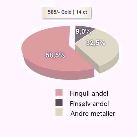 metallandeler gifteringer - 11505