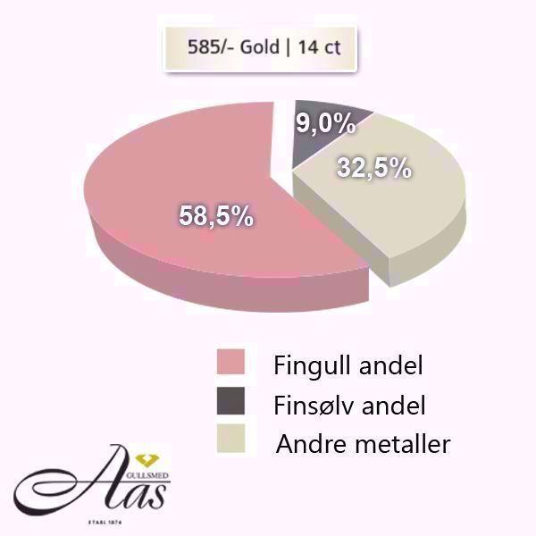 metallandeler gifteringer - 115050