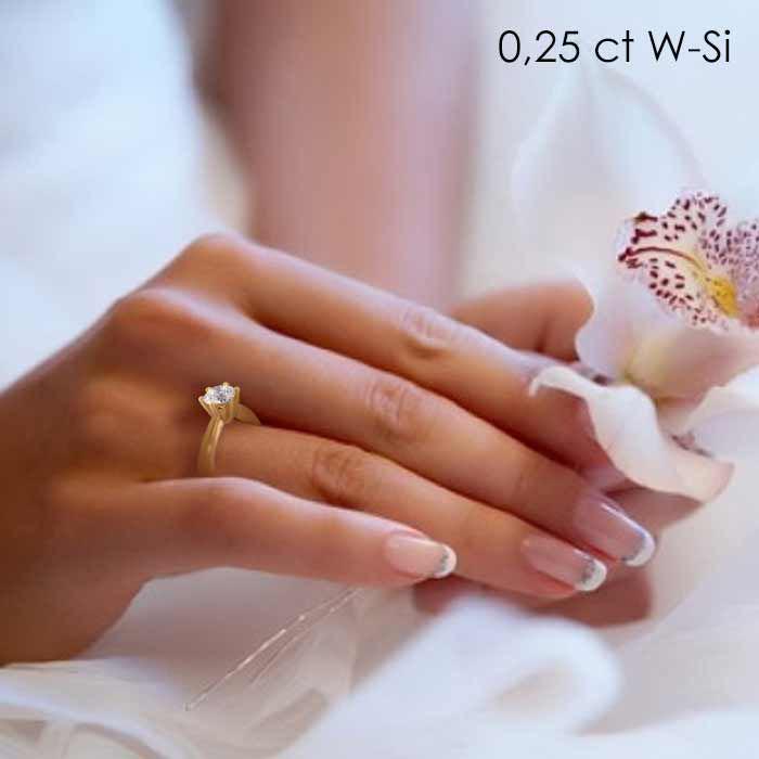 illustrasjon med hand av forlovelsesring – 3106025
